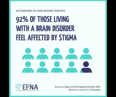 92% die mit einer Erkrankung des Gehirns leben, fühlen sich von Stigmatisierung betroffen